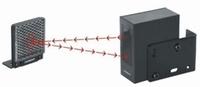 Infrarood licht sensor-schakelaar